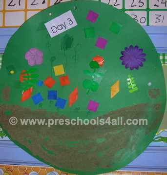 God Made Me Crafts Preschool http://www.preschools4all.com/preschool-bible-crafts.html