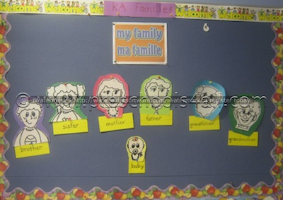 preschool lesson plans, my family, preschool theme ideas, preschool themes, preschool theme units, preschool curriculum ideas