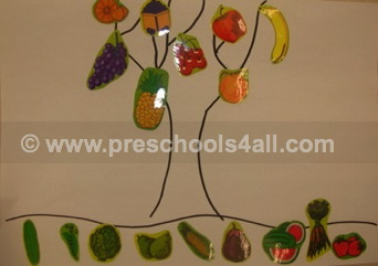 early childhood nutrition, nutrition lesson plans, early childhood lesson plans, lesson plans for preschoolers, preschool lesson plans