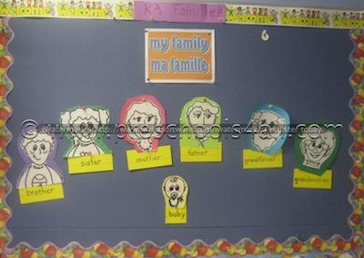 Preschool Theme Ideas My Family Preschool Lesson Plans
